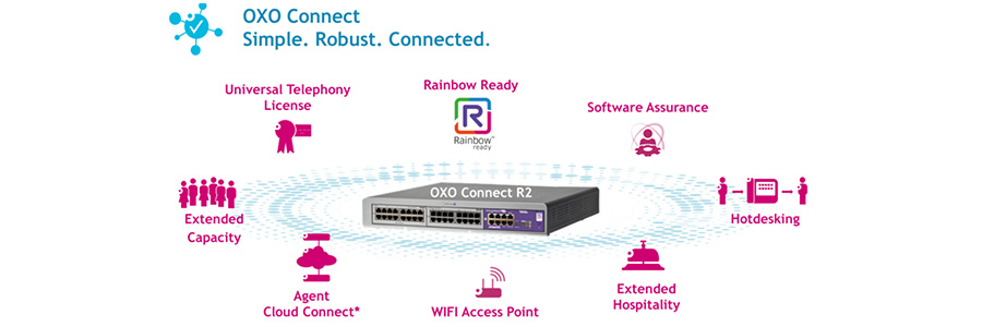 Audit des infrastructures de télécommunication