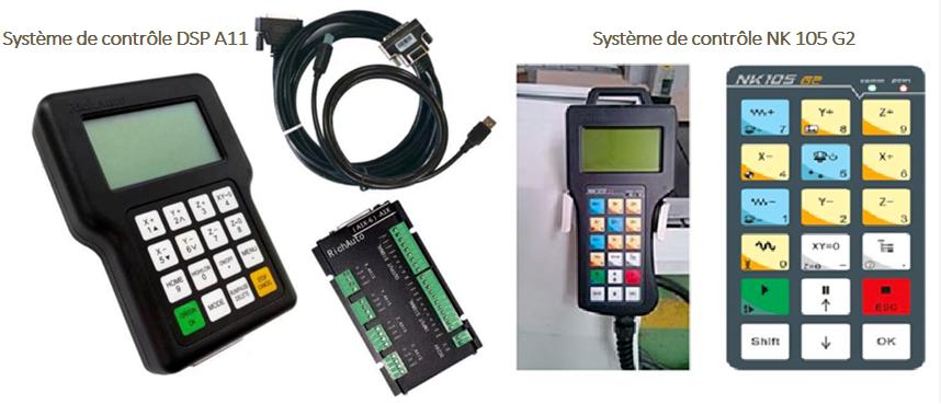 Système de contrôle DSP A11 ou NK 105G2