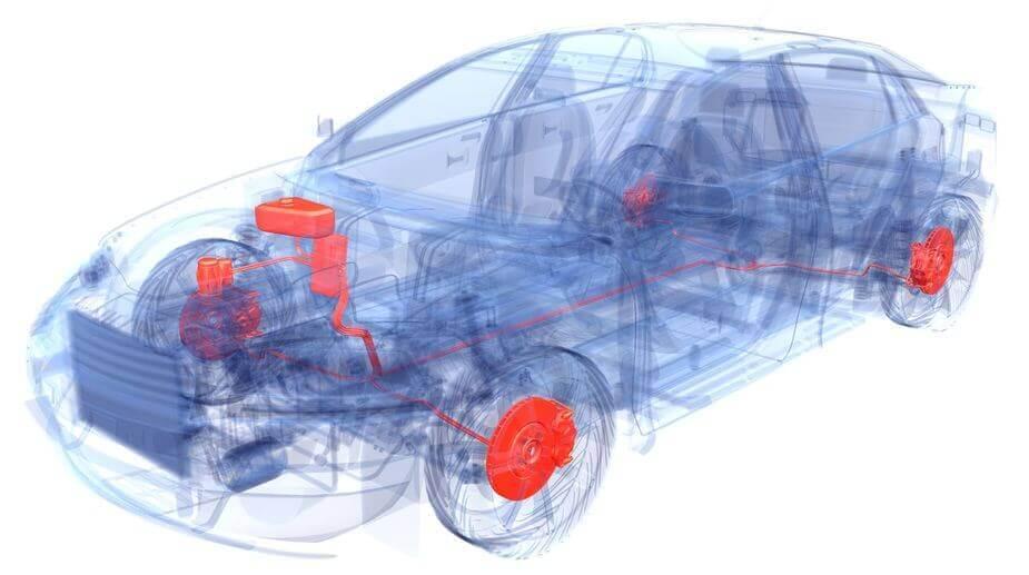Contrôler le systeme de freinage